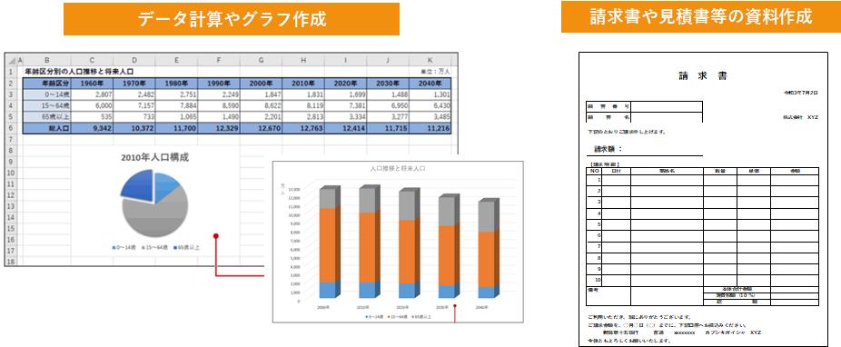 データ計算やグラフ作成、請求書や見積書等の資料作成